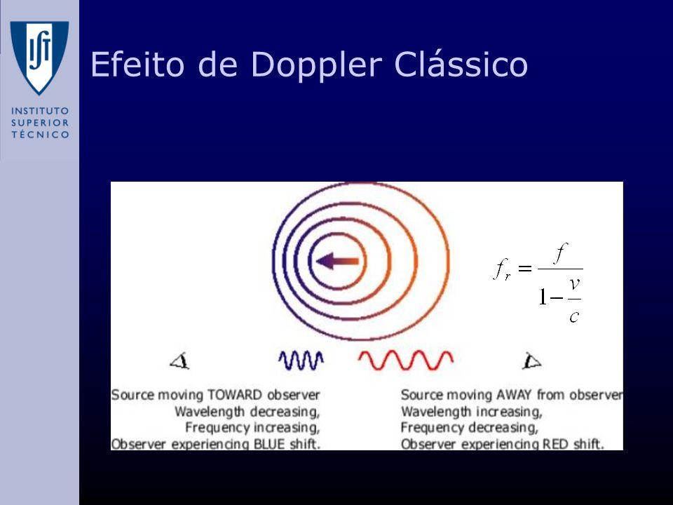 Efeito de Doppler Clássico