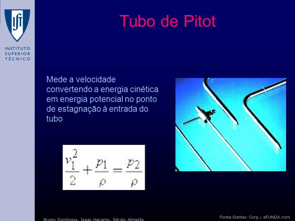 Tubo de Pitot Mede a velocidade convertendo a energia cinética em energia potencial no ponto de estagnação à entrada do tubo.