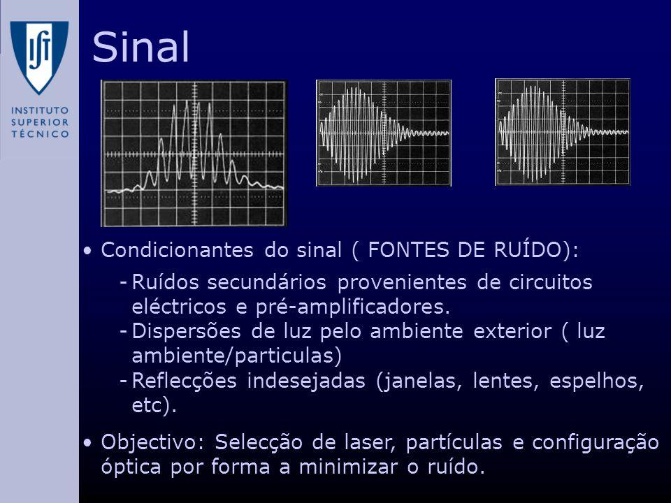 Sinal Condicionantes do sinal ( FONTES DE RUÍDO):