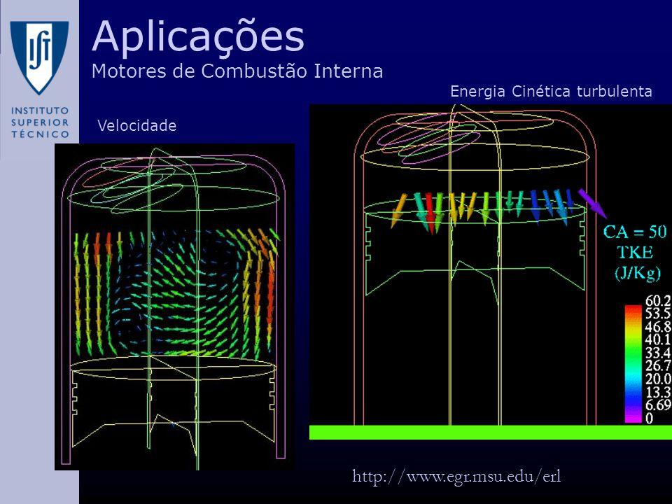 Aplicações Motores de Combustão Interna
