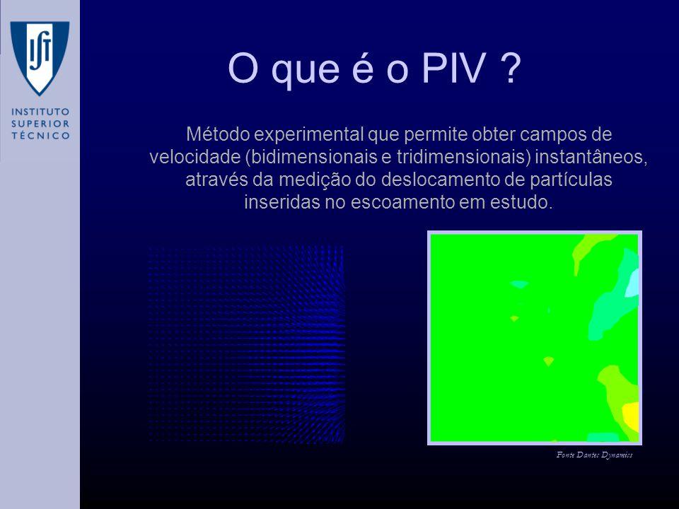 O que é o PIV