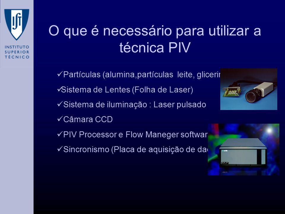 O que é necessário para utilizar a técnica PIV