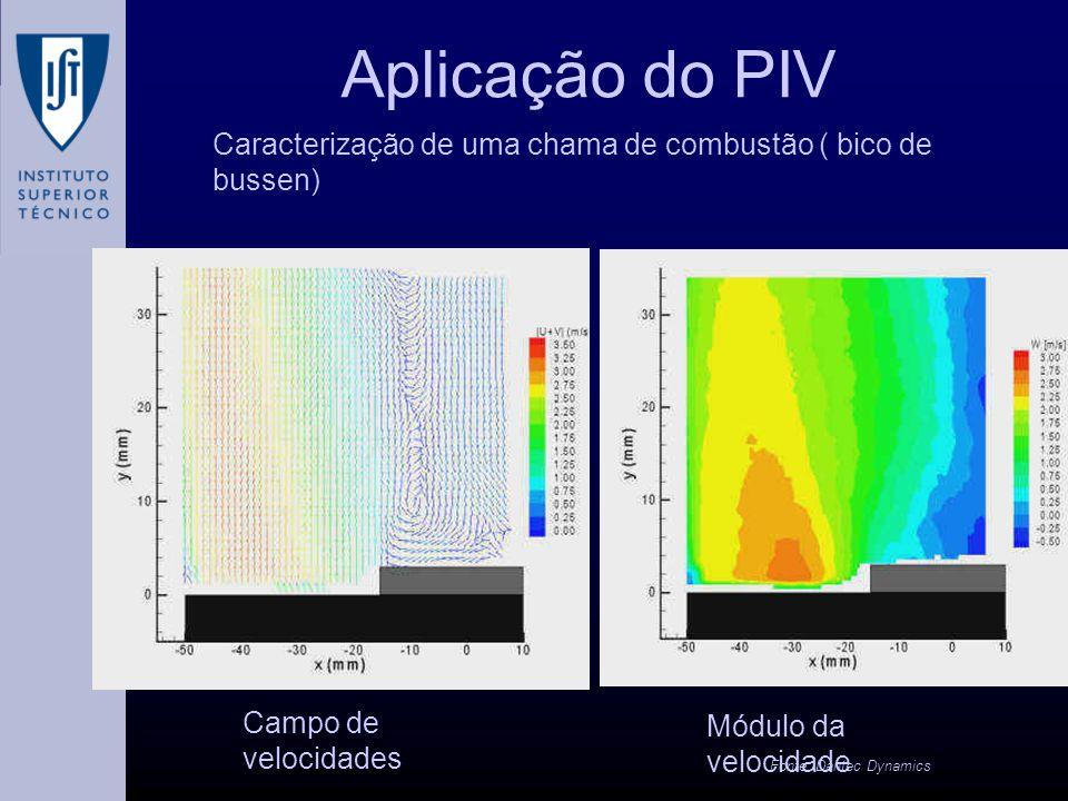 Aplicação do PIV Caracterização de uma chama de combustão ( bico de bussen) Campo de velocidades. Módulo da velocidade.