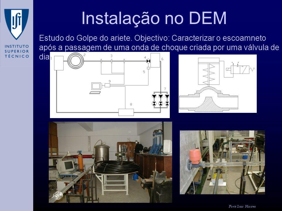 Instalação no DEM