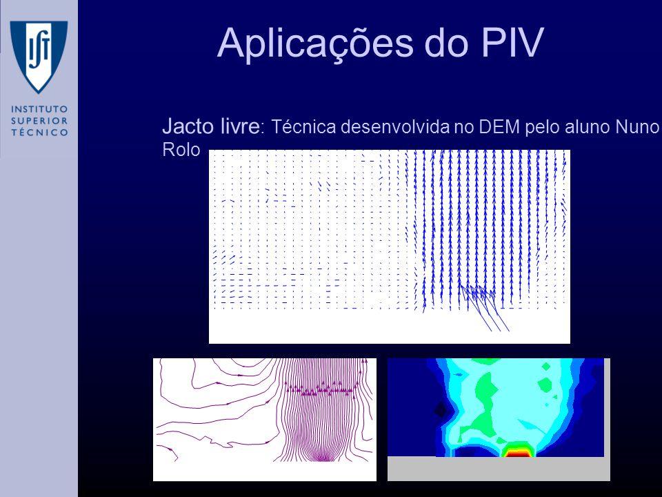 Aplicações do PIV Jacto livre: Técnica desenvolvida no DEM pelo aluno Nuno Rolo