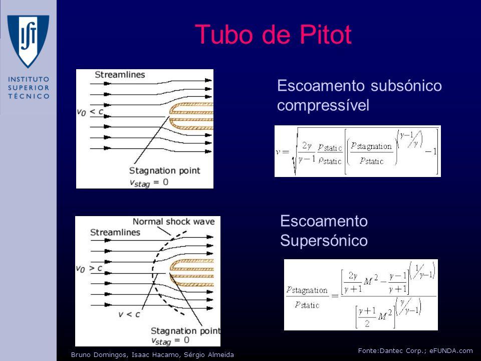 Tubo de Pitot Escoamento subsónico compressível Escoamento Supersónico