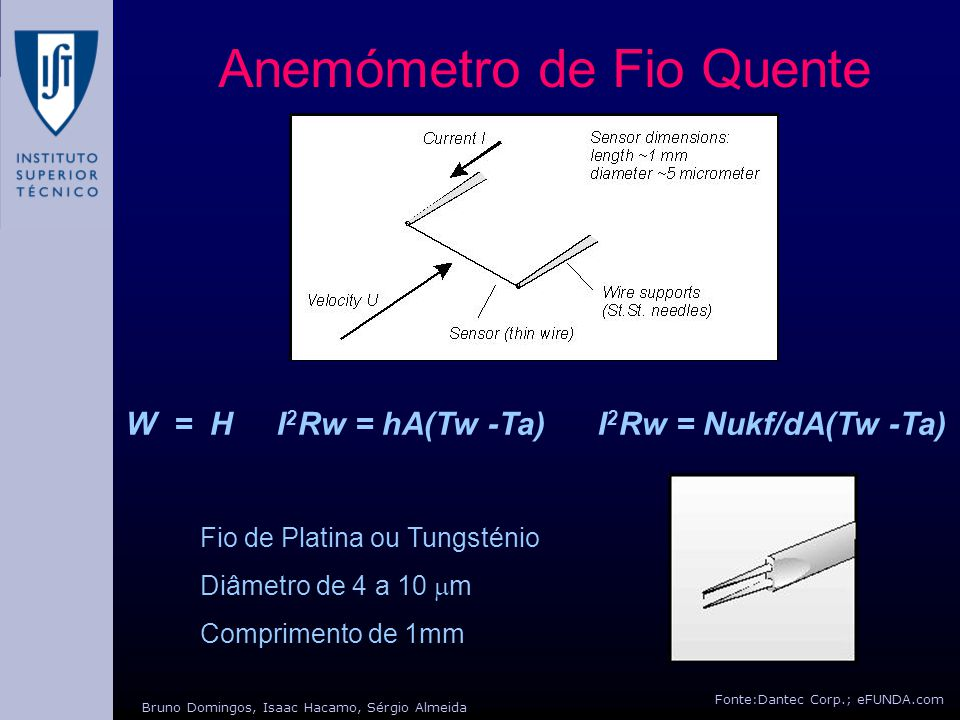 Anemómetro de Fio Quente
