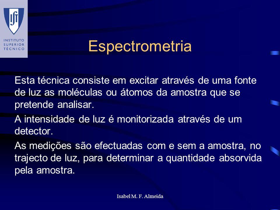 Espectrometria Esta técnica consiste em excitar através de uma fonte de luz as moléculas ou átomos da amostra que se pretende analisar.