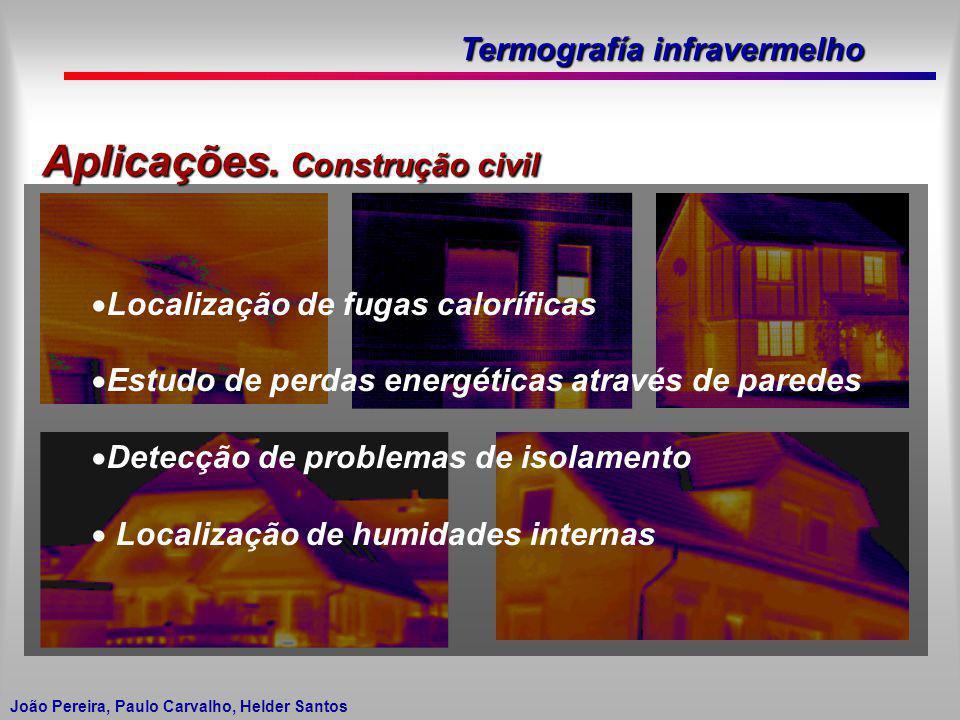 Aplicações. Construção civil