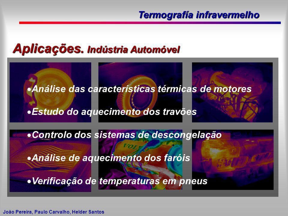 Aplicações. Indústria Automóvel