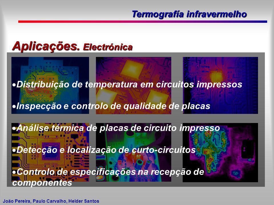 Aplicações. Electrónica