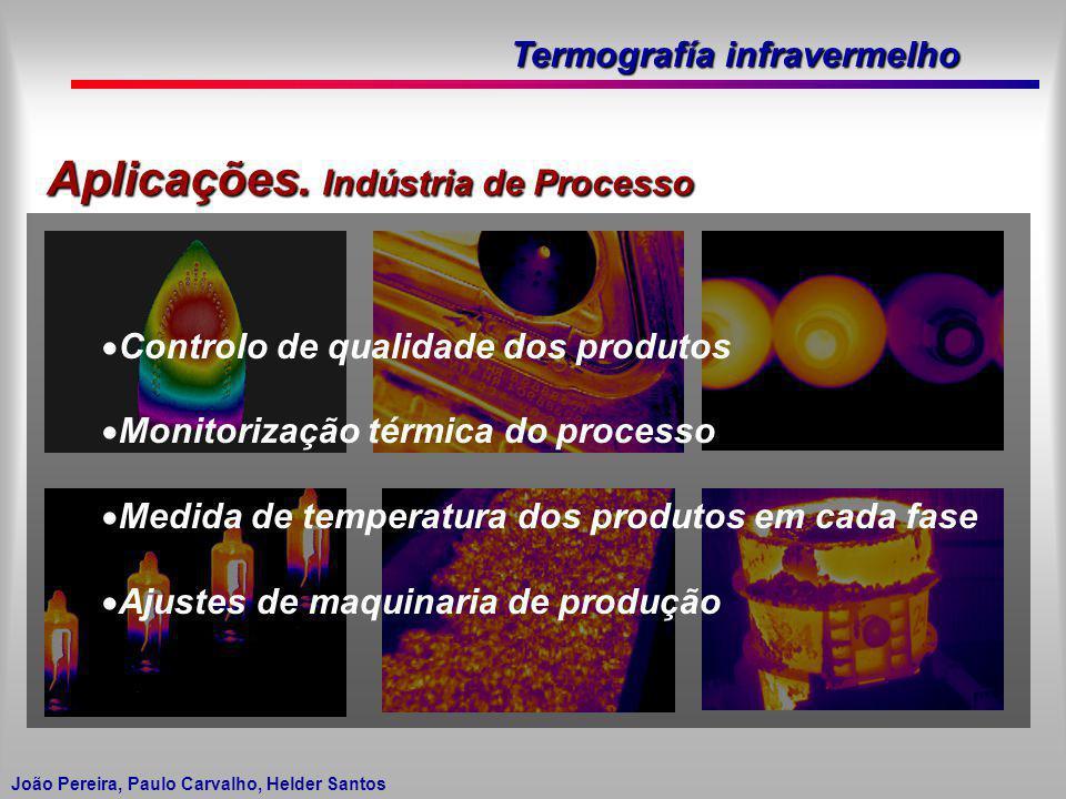Aplicações. Indústria de Processo