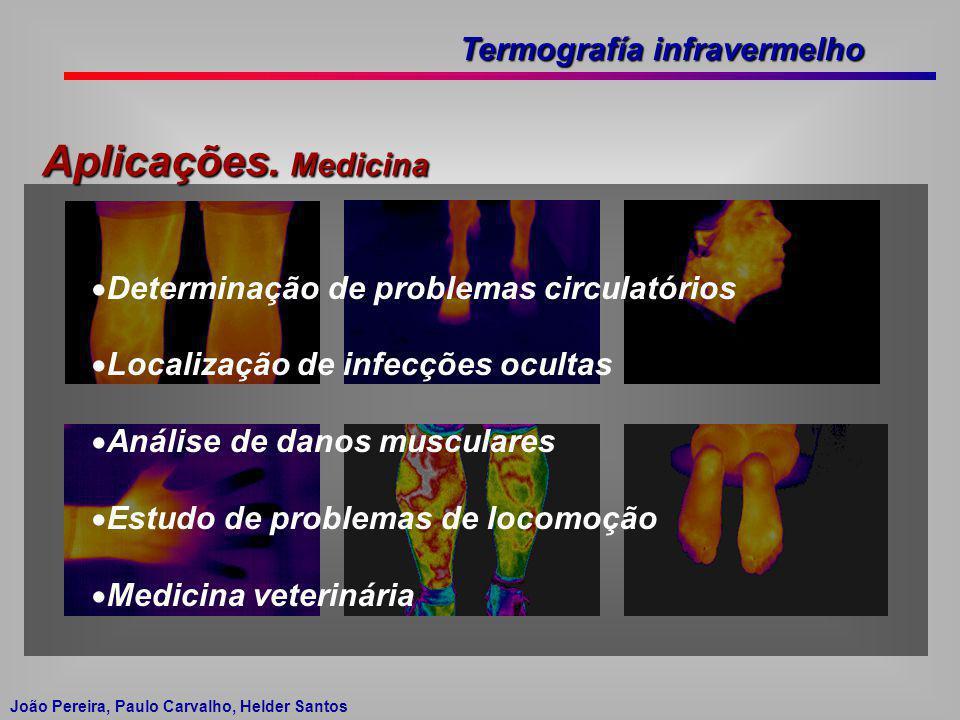 Aplicações. Medicina Determinação de problemas circulatórios