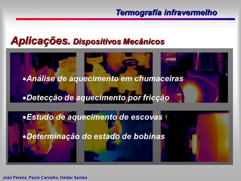 Aplicações. Dispositivos Mecânicos