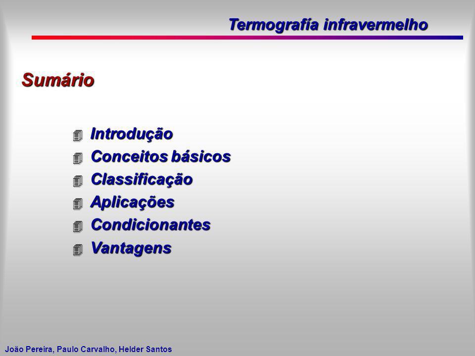 Sumário Introdução Conceitos básicos Classificação Aplicações