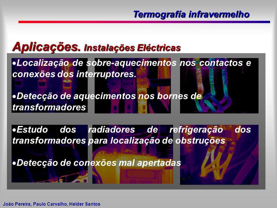 Aplicações. Instalações Eléctricas