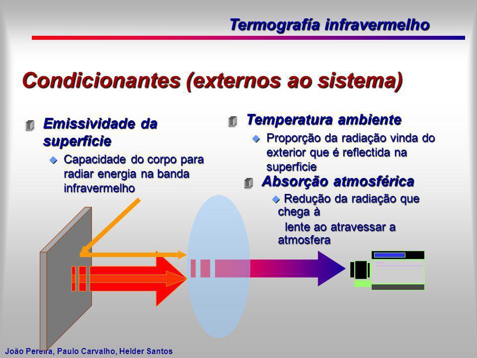 Condicionantes (externos ao sistema)