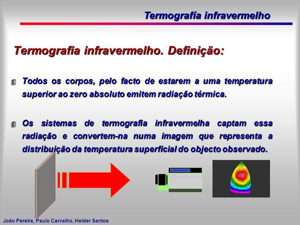 Termografia infravermelho. Definição: