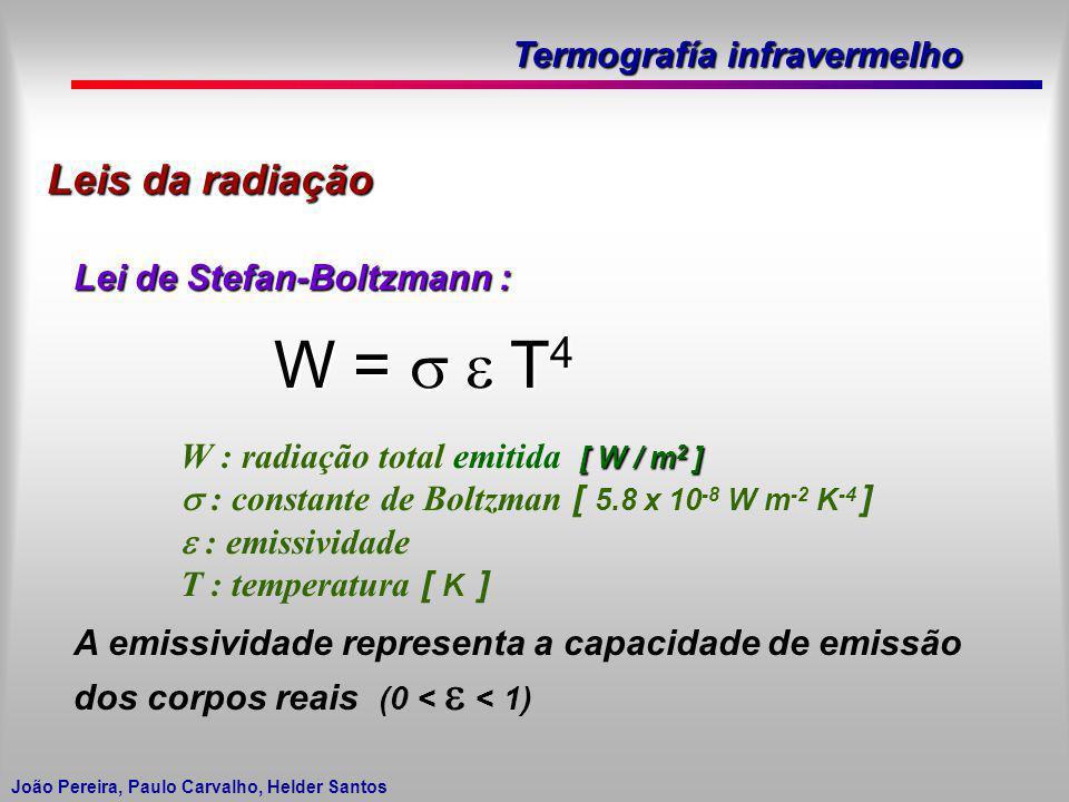 W = s e T4 Leis da radiação Lei de Stefan-Boltzmann :