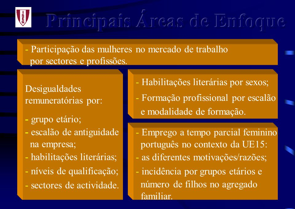 Principais Áreas de Enfoque