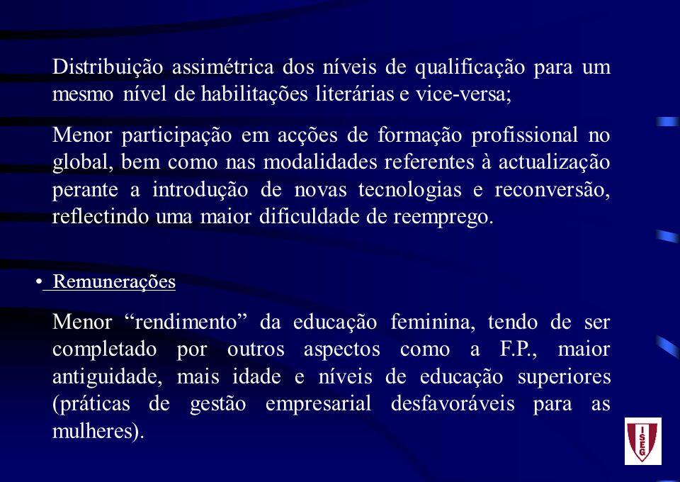 Distribuição assimétrica dos níveis de qualificação para um mesmo nível de habilitações literárias e vice-versa;