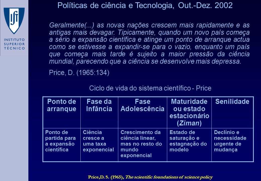 Políticas de ciência e Tecnologia, Out.-Dez. 2002