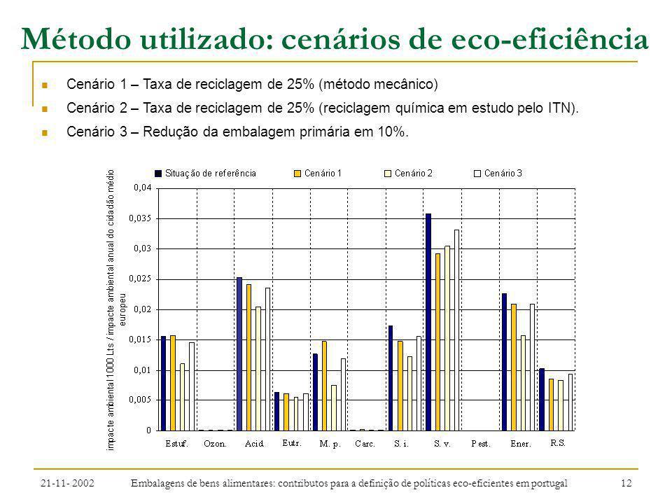 Método utilizado: cenários de eco-eficiência