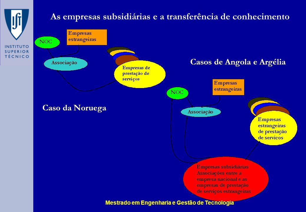 As empresas subsidiárias e a transferência de conhecimento