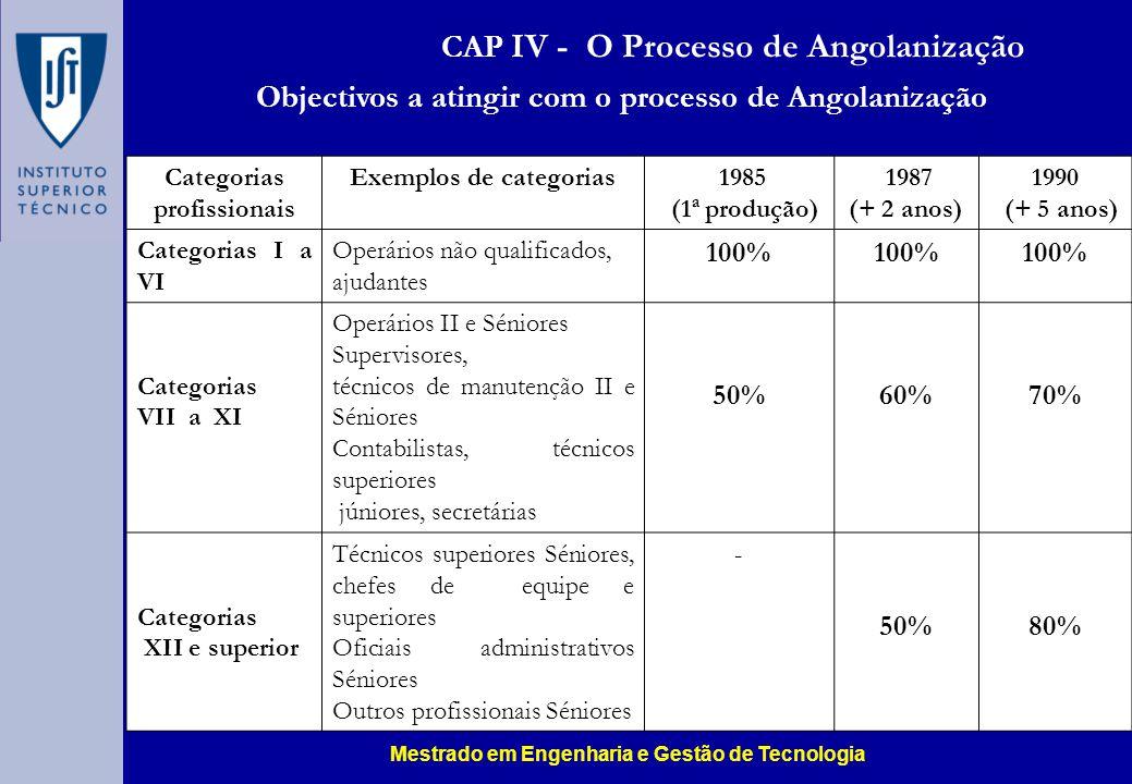 CAP IV - O Processo de Angolanização