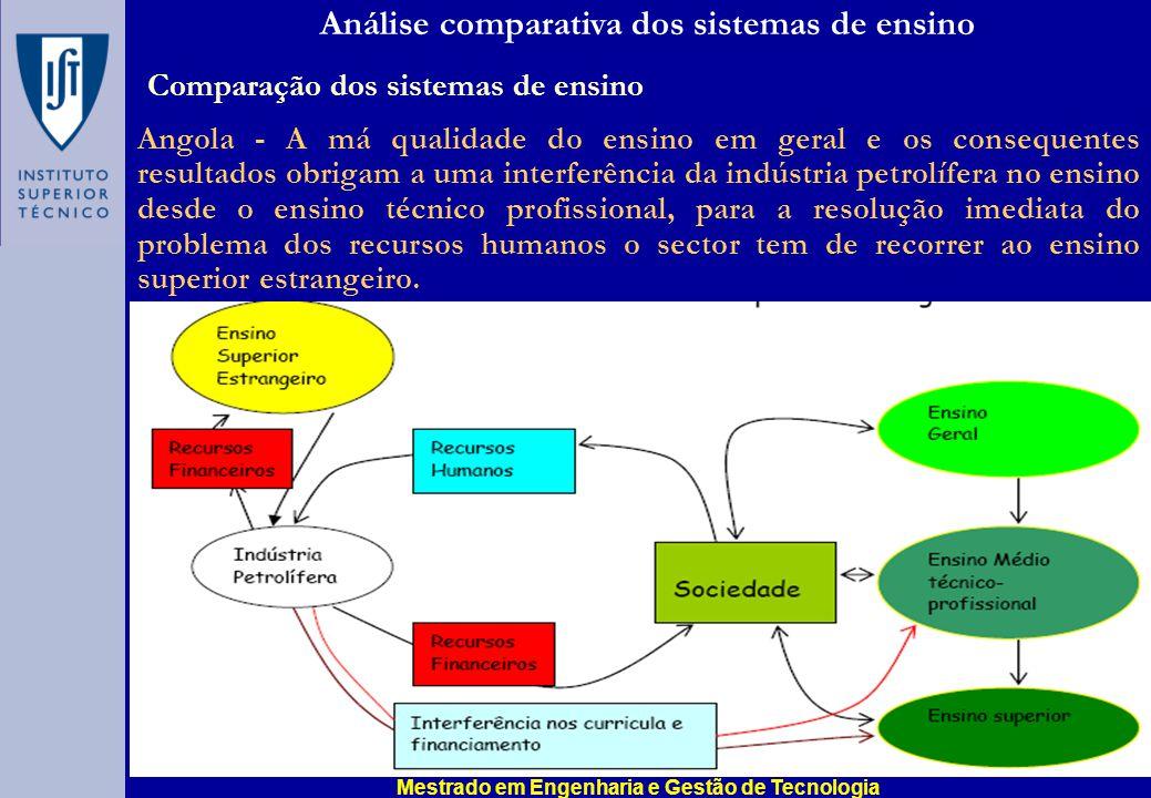 Análise comparativa dos sistemas de ensino