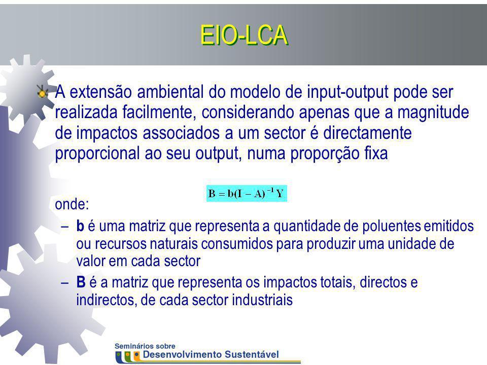 EIO-LCA