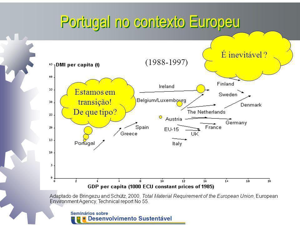 Portugal no contexto Europeu
