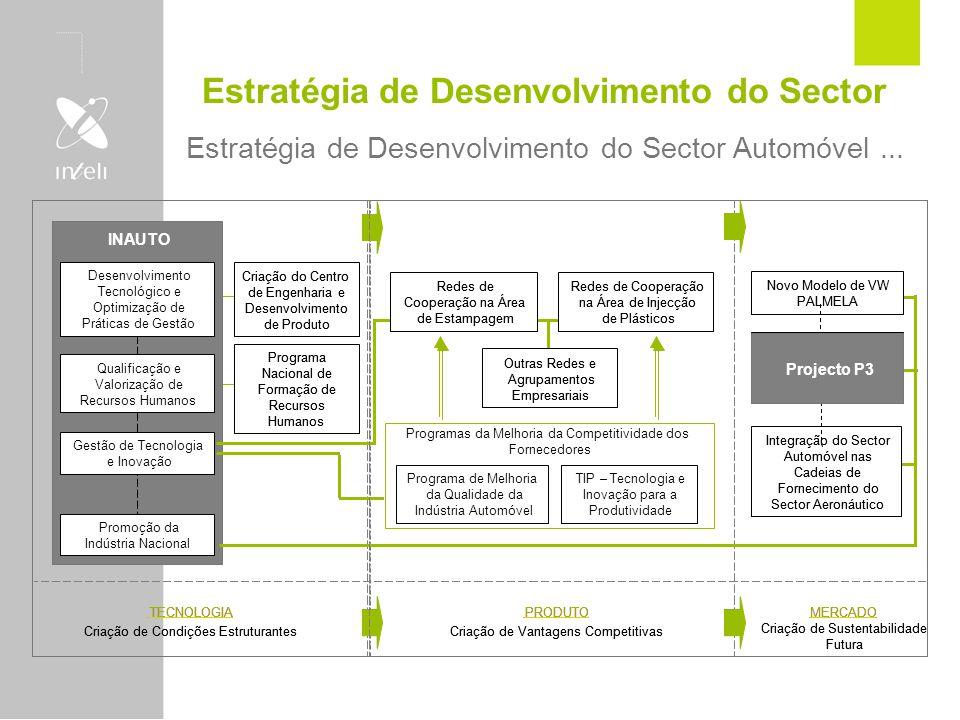 Estratégia de Desenvolvimento do Sector