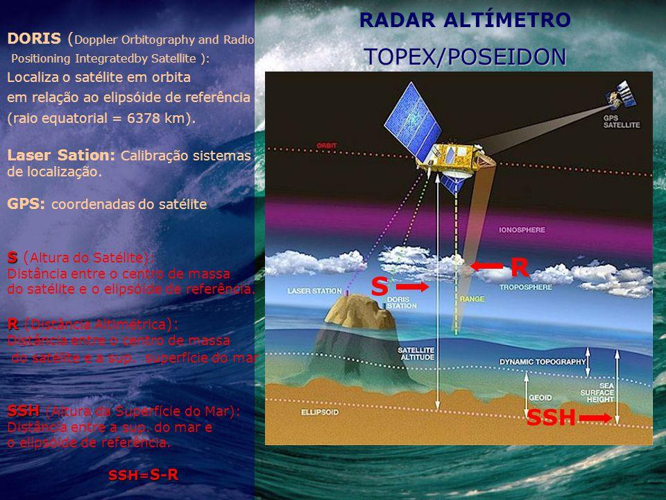 RADAR ALTÍMETRO R S TOPEX/POSEIDON SSH
