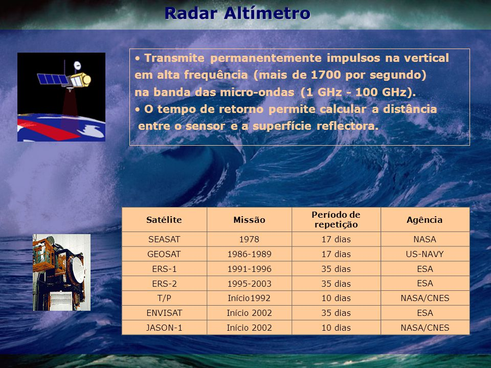 Radar Altímetro Transmite permanentemente impulsos na vertical