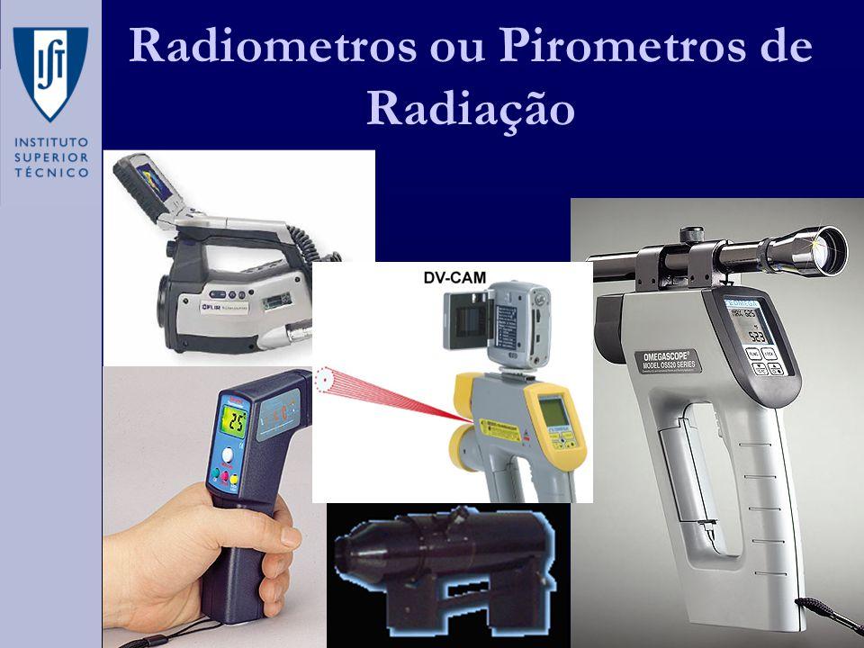 Radiometros ou Pirometros de Radiação