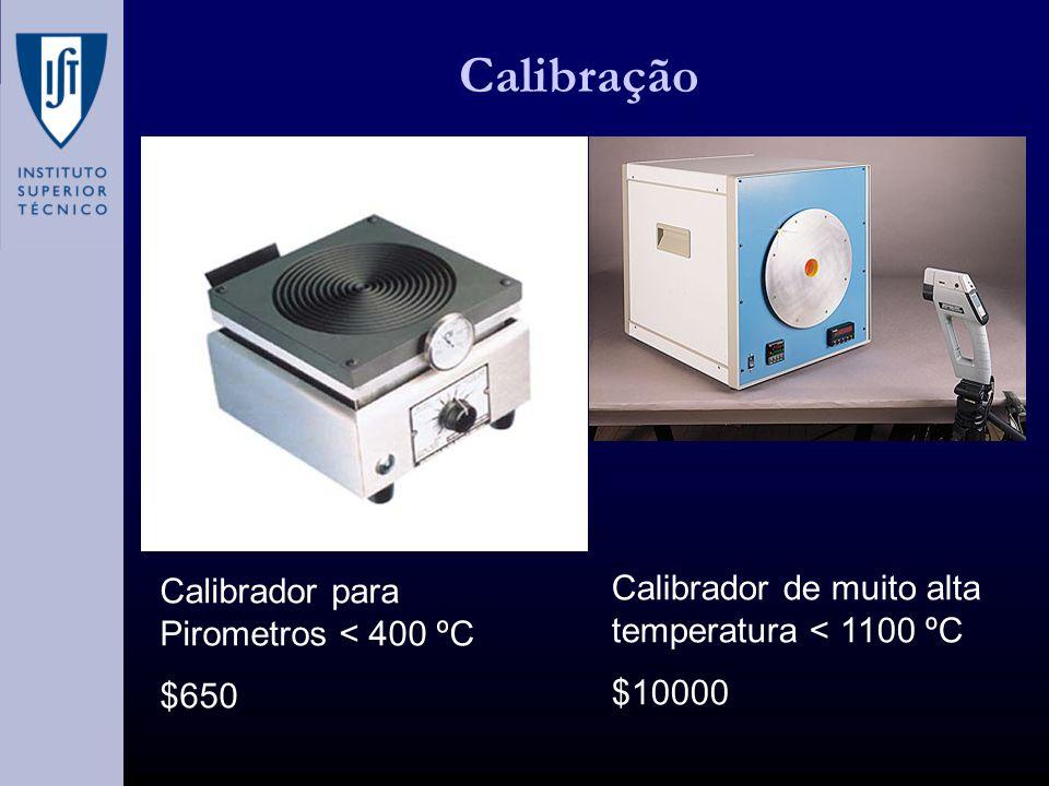 Calibração Calibrador para Pirometros < 400 ºC