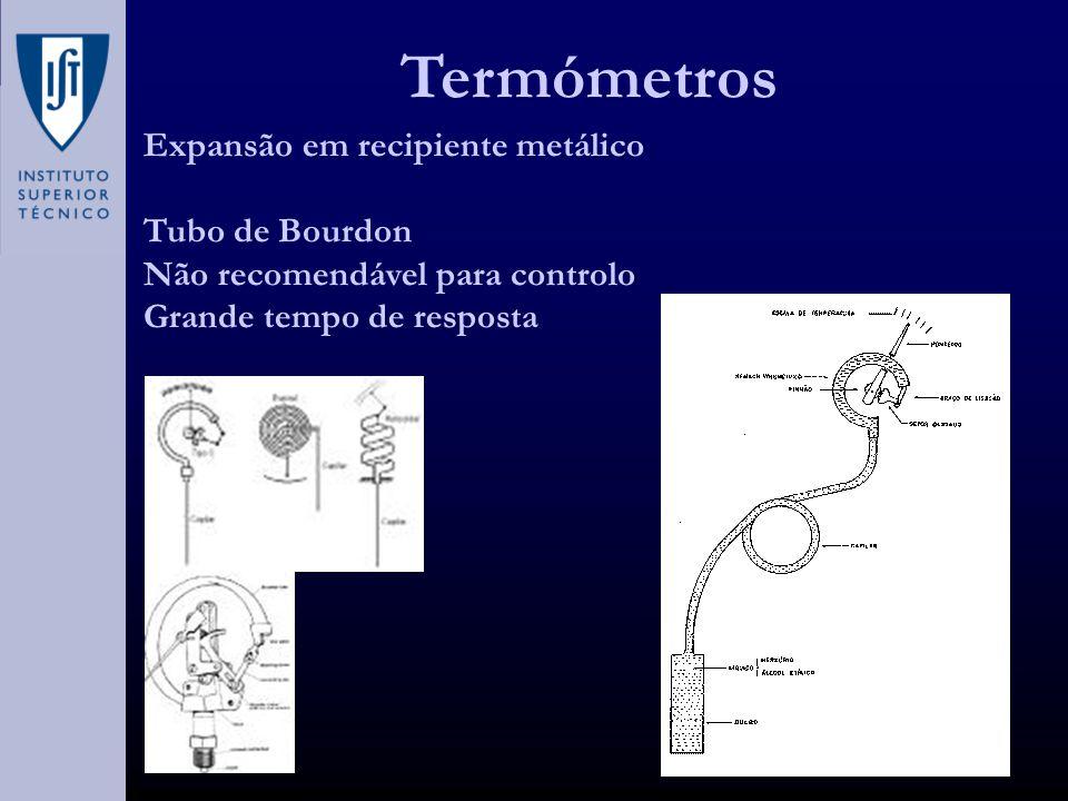 Termómetros Expansão em recipiente metálico Tubo de Bourdon