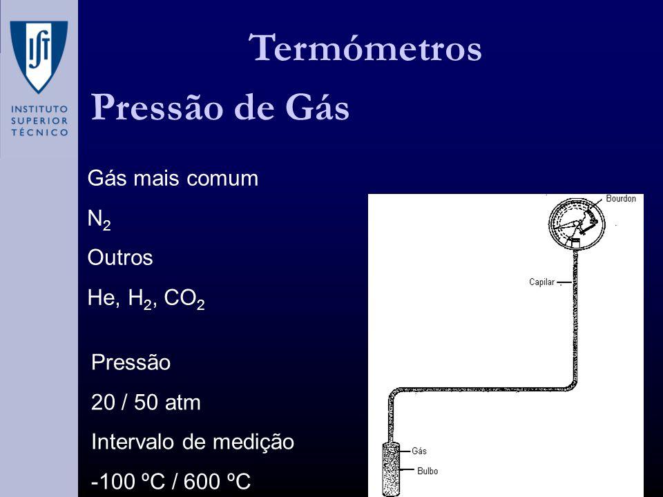 Termómetros Pressão de Gás Gás mais comum N2 Outros He, H2, CO2