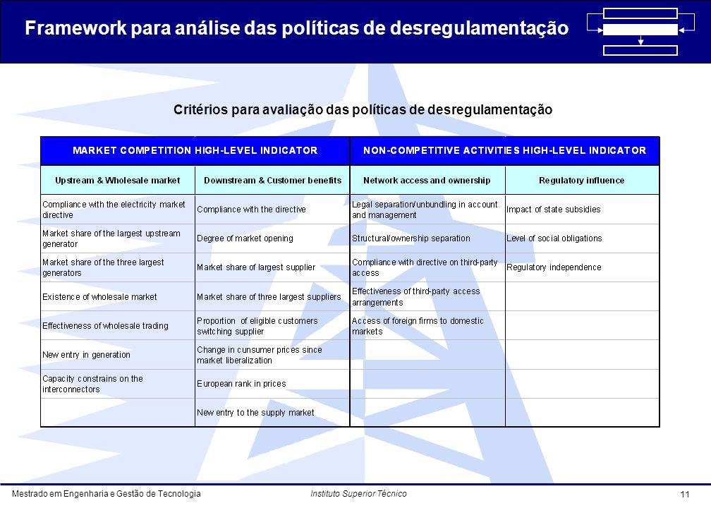 Framework para análise das políticas de desregulamentação
