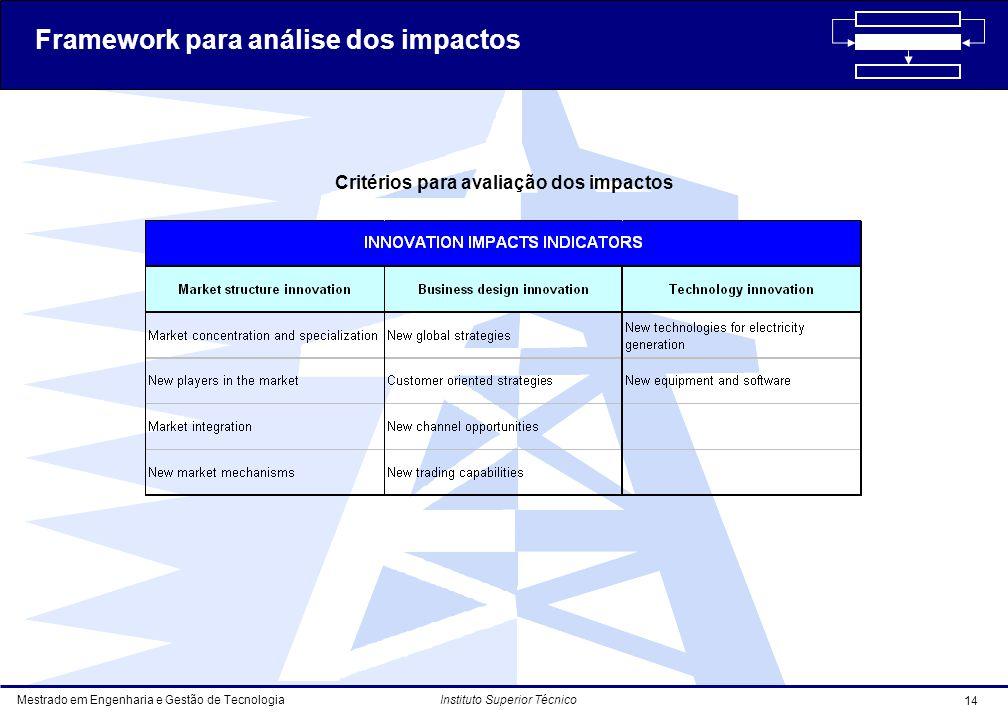 Critérios para avaliação dos impactos