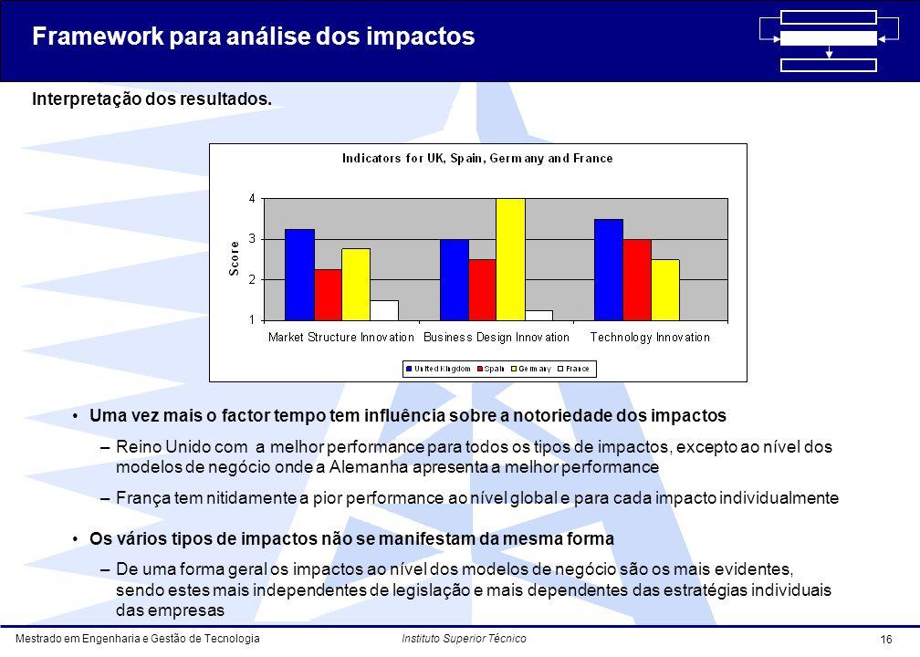 Framework para análise dos impactos