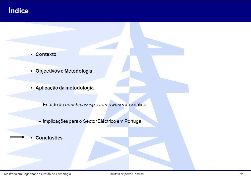 Índice Contexto Objectivos e Metodologia Aplicação da metodologia