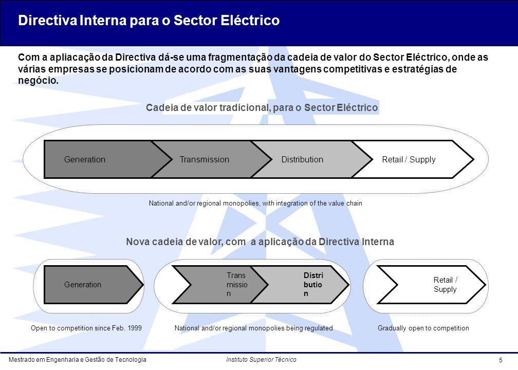 Directiva Interna para o Sector Eléctrico