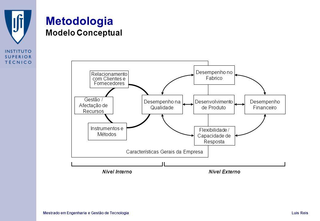 Metodologia Modelo Conceptual