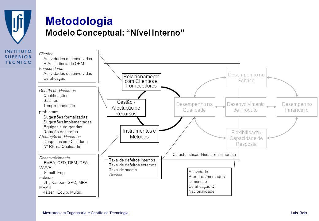 Metodologia Modelo Conceptual: Nível Interno