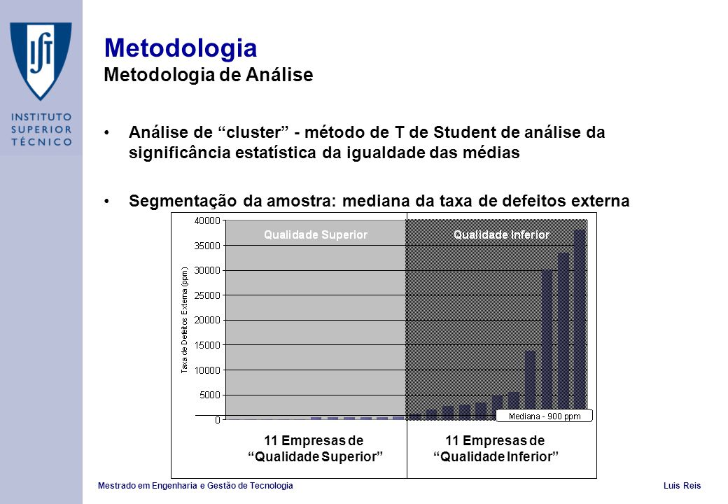 Metodologia Metodologia de Análise