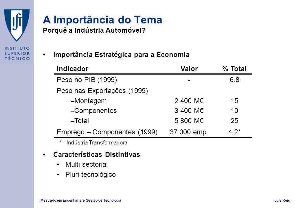 A Importância do Tema Porquê a Indústria Automóvel