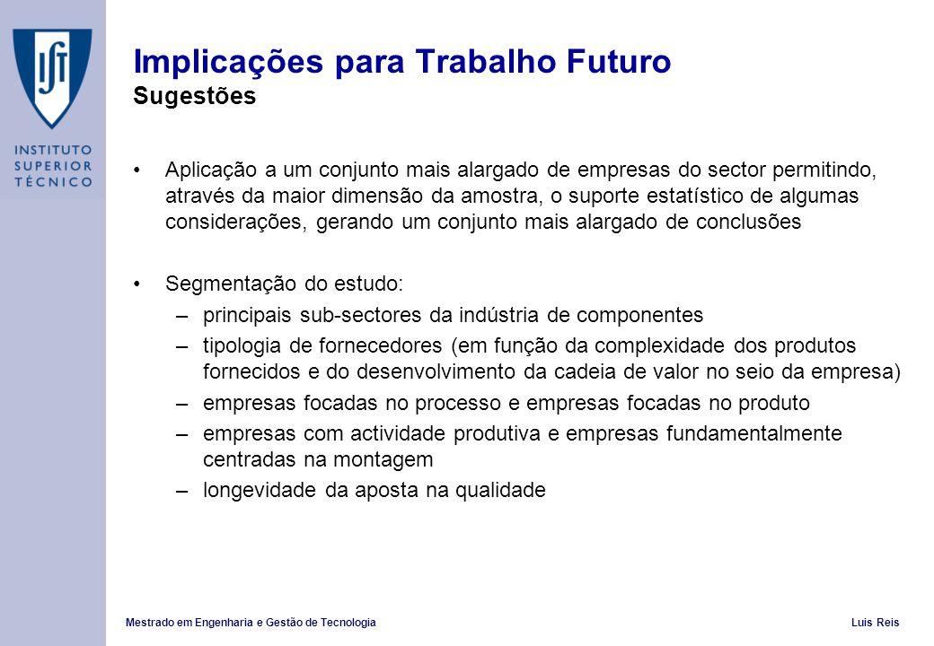 Implicações para Trabalho Futuro Sugestões