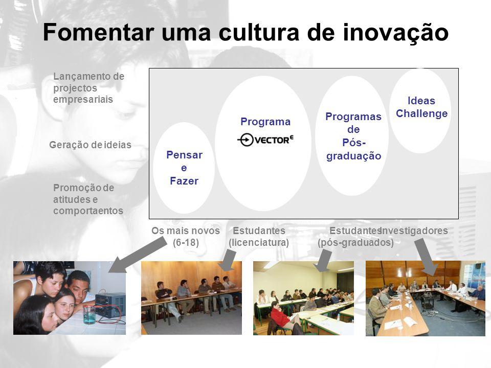 Fomentar uma cultura de inovação